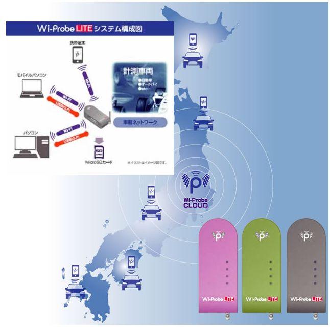 Wi-Probe Liteシステム構成図